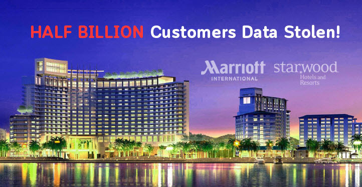 starwood marriott cybersecurity