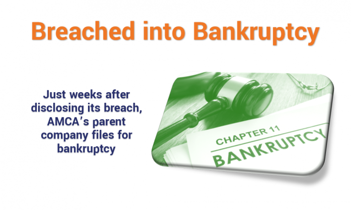 bankruptcy AMCA medical debt data breach privacy security awareness training cybersecurity